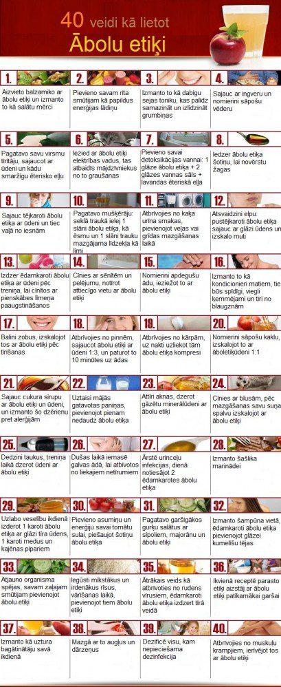 40 veidi, kā pielietot ābolu etiķi