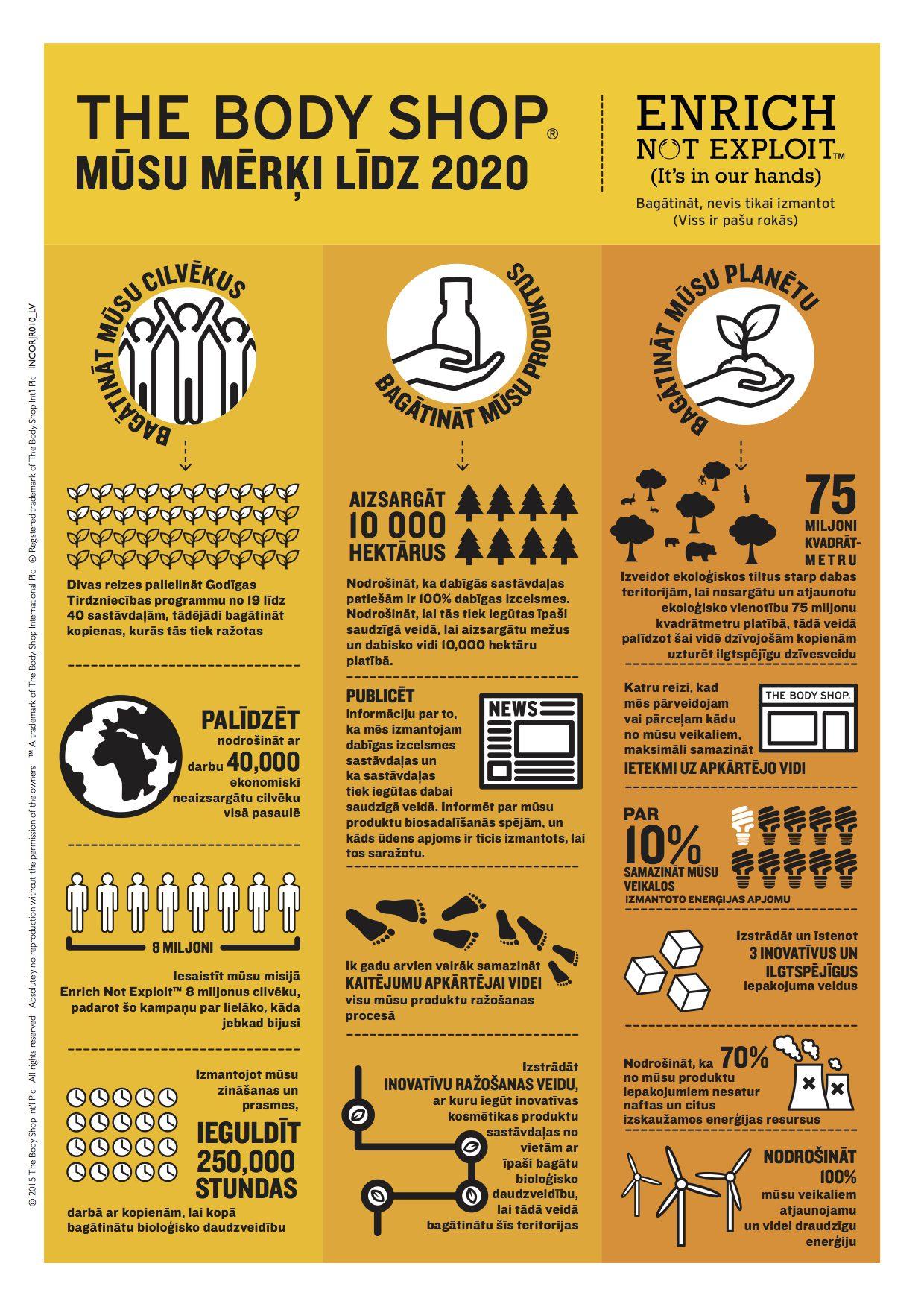 Infographic_LV
